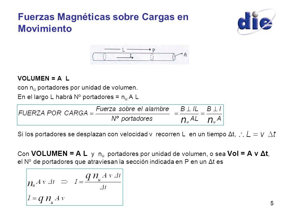 Fuerzas Magnéticas sobre Cargas en Movimiento