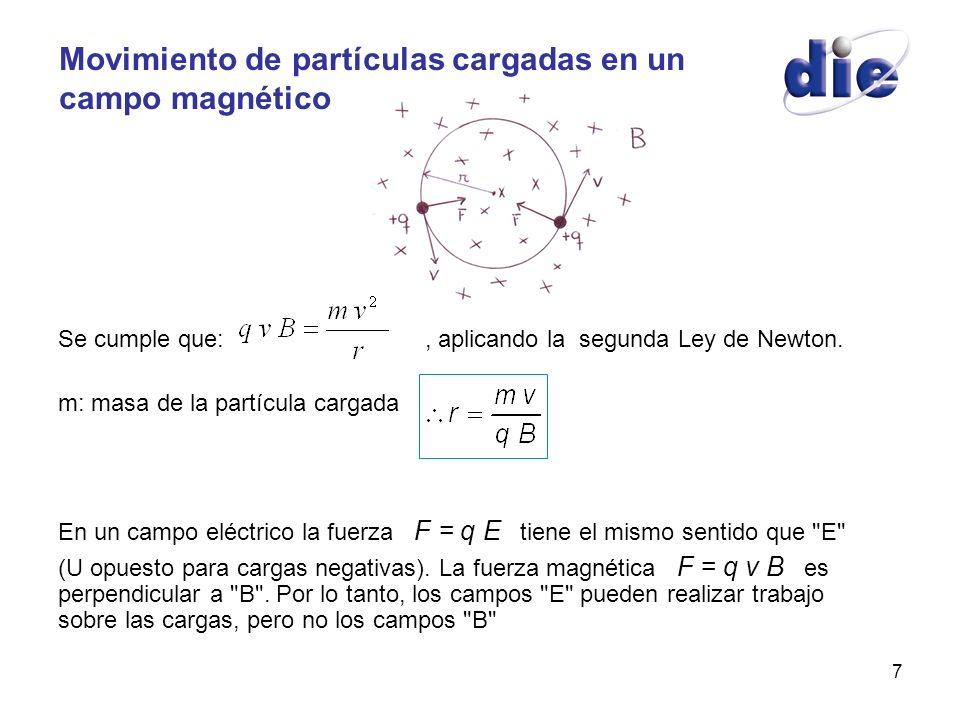 Movimiento de partículas cargadas en un campo magnético