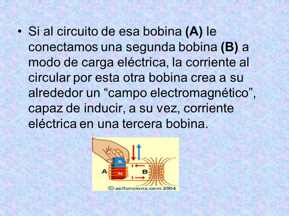 Si al circuito de esa bobina (A) le conectamos una segunda bobina (B) a modo de carga eléctrica, la corriente al circular por esta otra bobina crea a su alrededor un campo electromagnético , capaz de inducir, a su vez, corriente eléctrica en una tercera bobina.