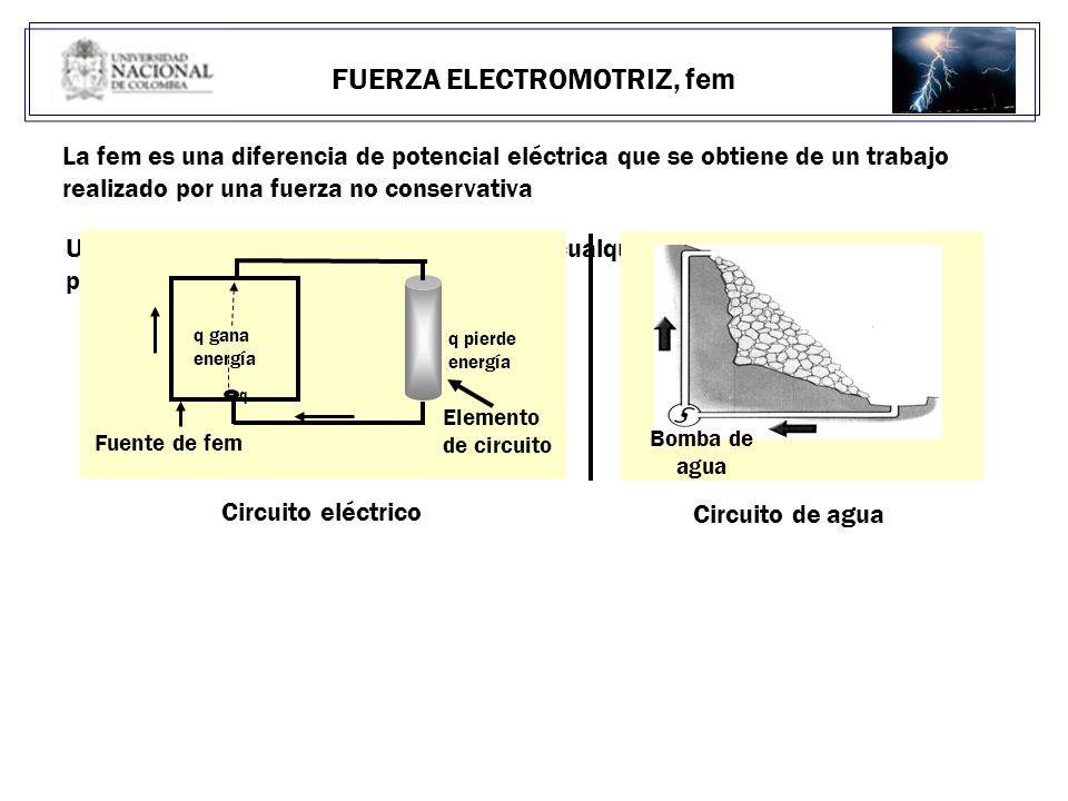 FUERZA ELECTROMOTRIZ, fem
