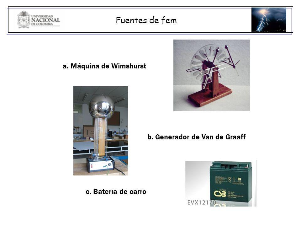 Fuentes de fem a. Máquina de Wimshurst b. Generador de Van de Graaff
