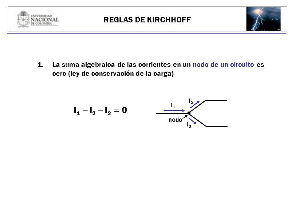 REGLAS DE KIRCHHOFF La suma algebraica de las corrientes en un nodo de un circuito es cero (ley de conservación de la carga)