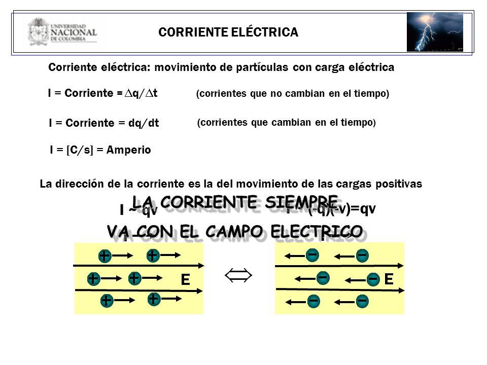 VA CON EL CAMPO ELECTRICO