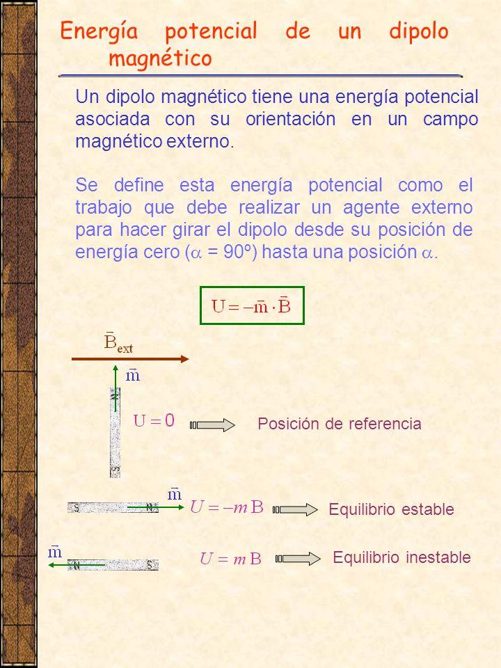 Energía potencial de un dipolo magnético