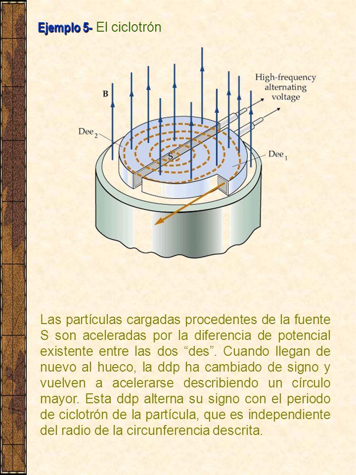 Ejemplo 5- El ciclotrón