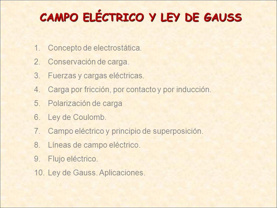 CAMPO ELÉCTRICO Y LEY DE GAUSS