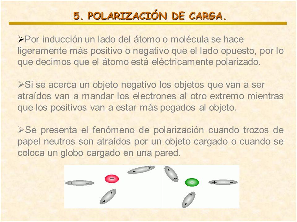 5. POLARIZACIÓN DE CARGA.Por inducción un lado del átomo o molécula se hace.