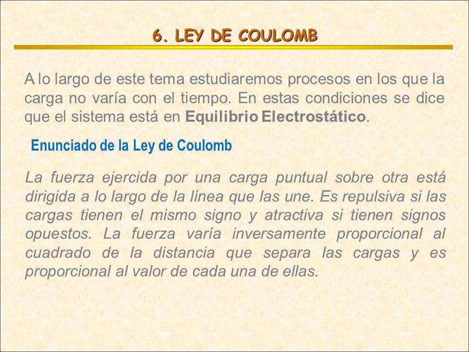 6. LEY DE COULOMB