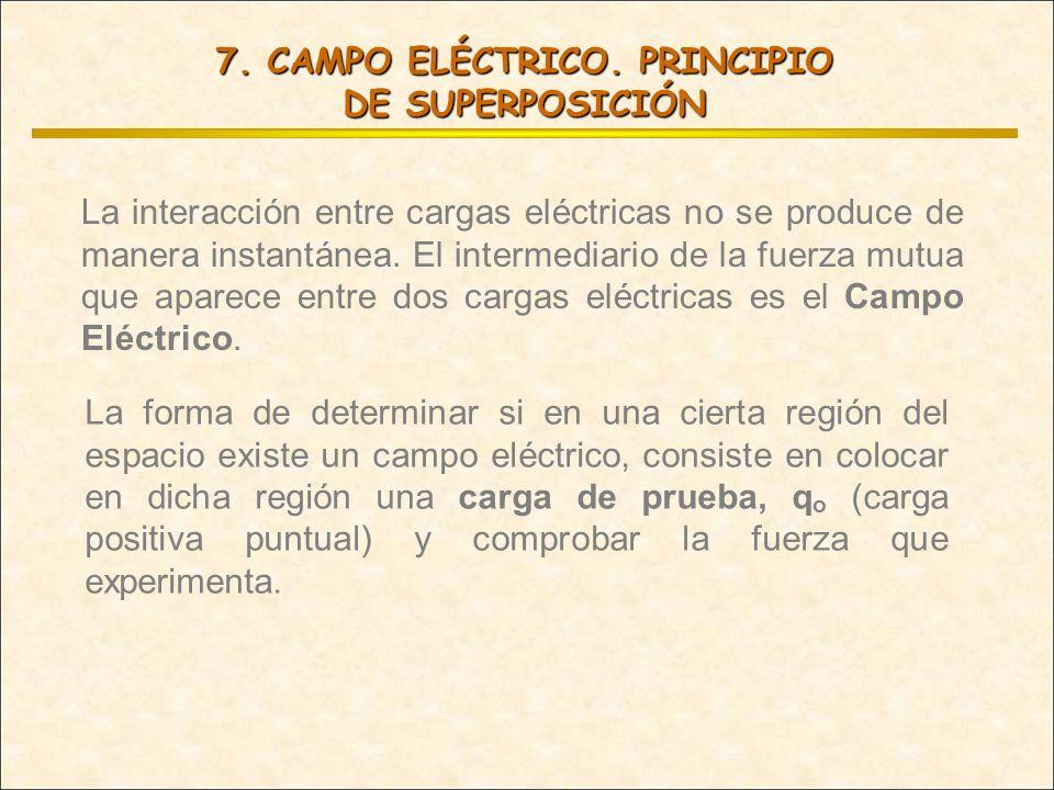 7. CAMPO ELÉCTRICO. PRINCIPIO DE SUPERPOSICIÓN