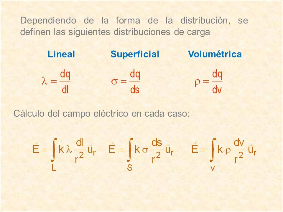 Dependiendo de la forma de la distribución, se definen las siguientes distribuciones de carga