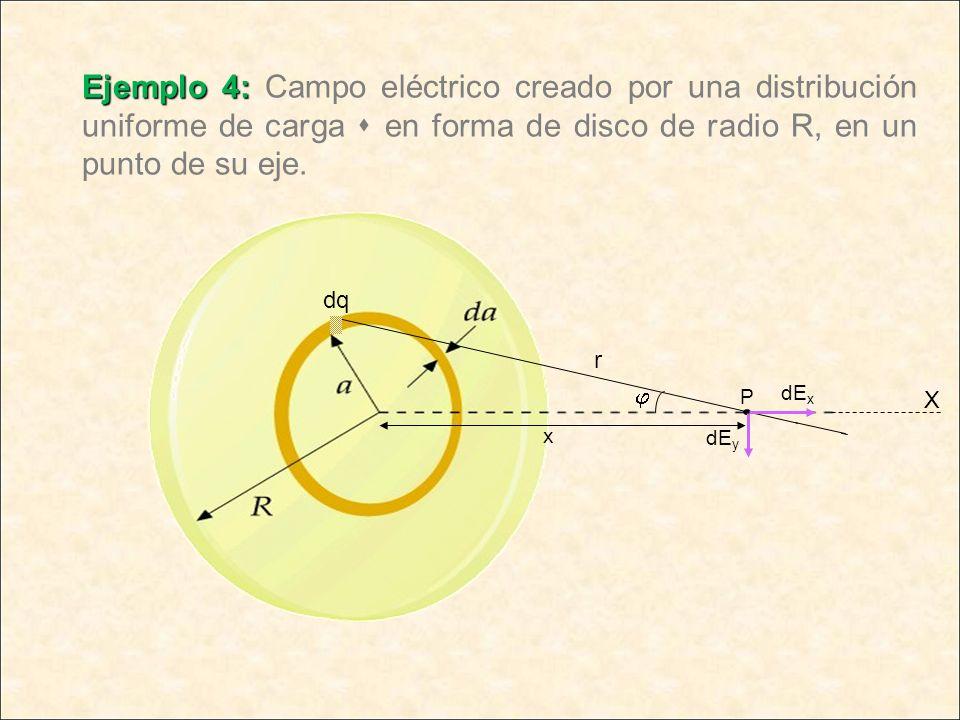 Ejemplo 4: Campo eléctrico creado por una distribución uniforme de carga  en forma de disco de radio R, en un punto de su eje.