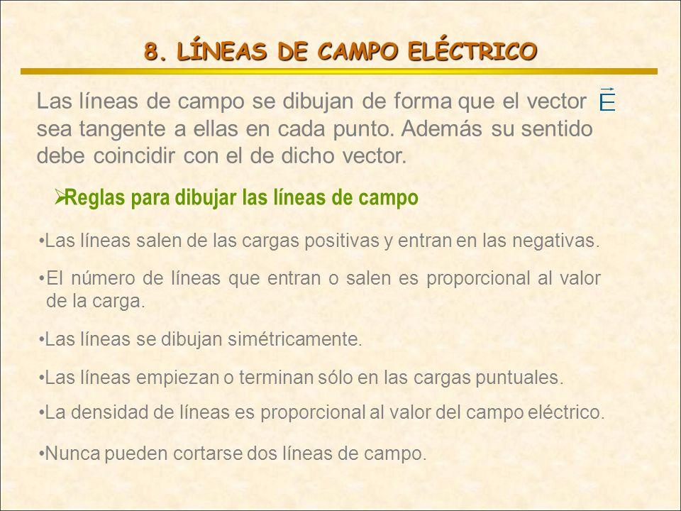 8. LÍNEAS DE CAMPO ELÉCTRICO