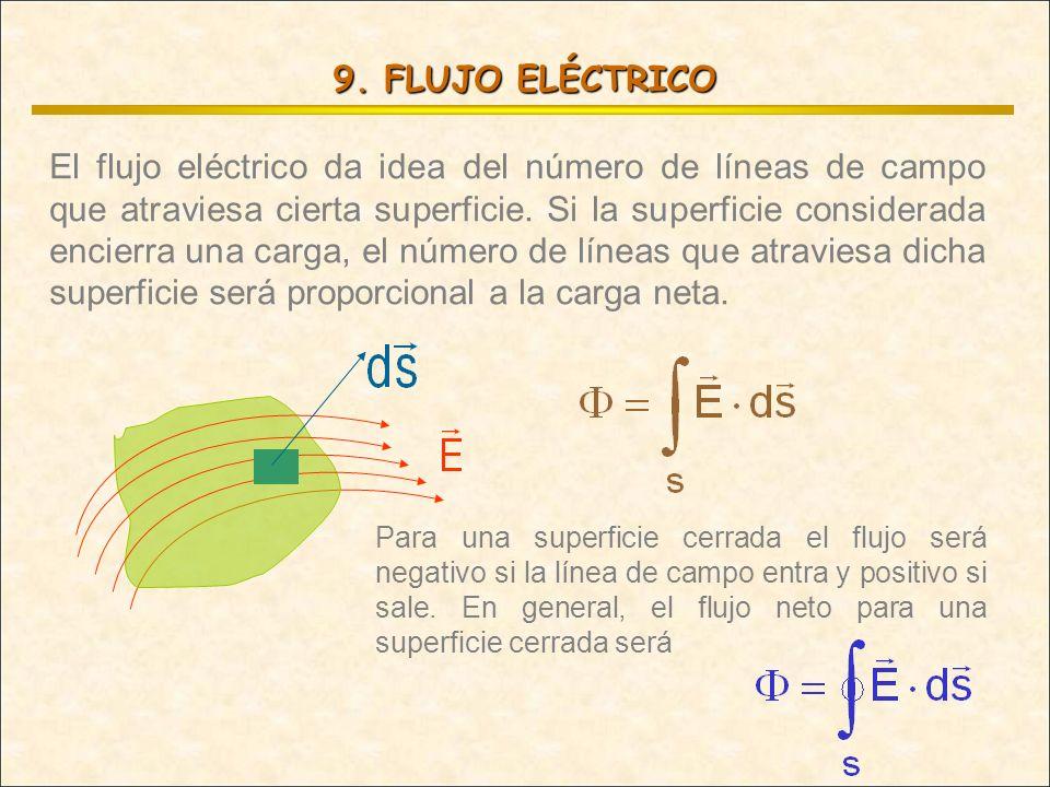 9. FLUJO ELÉCTRICO