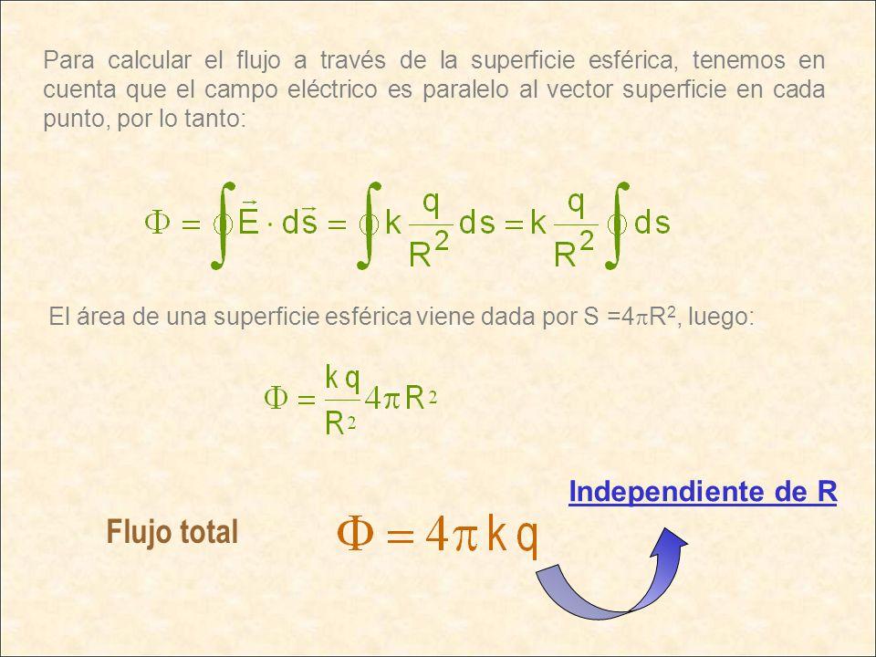 Flujo total Independiente de R
