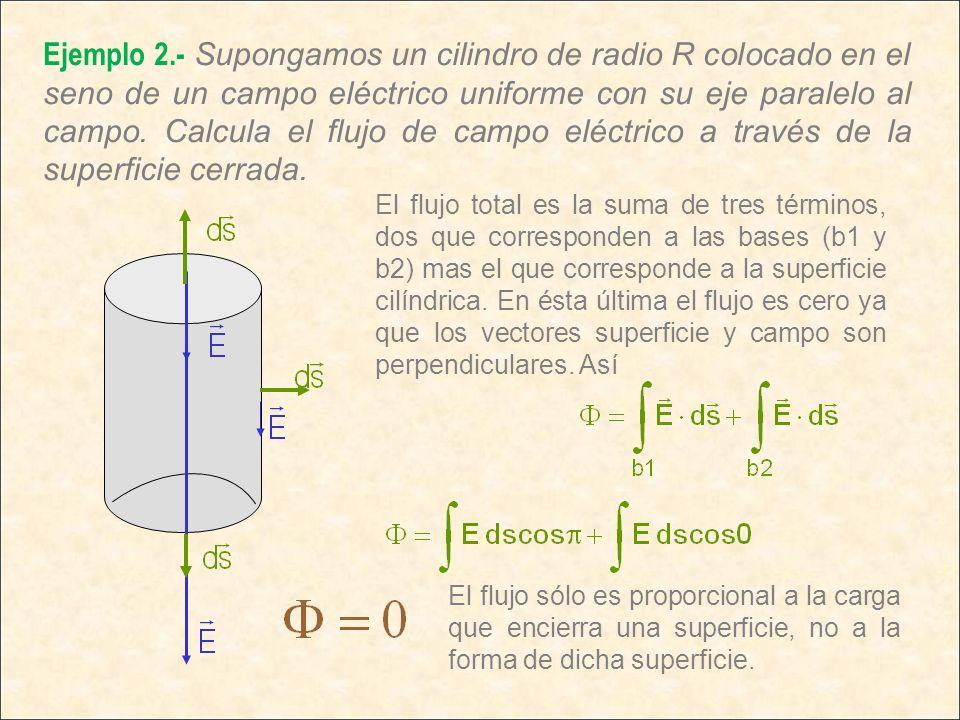 Ejemplo 2.- Supongamos un cilindro de radio R colocado en el seno de un campo eléctrico uniforme con su eje paralelo al campo. Calcula el flujo de campo eléctrico a través de la superficie cerrada.