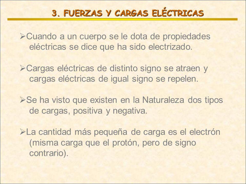 3. FUERZAS Y CARGAS ELÉCTRICAS
