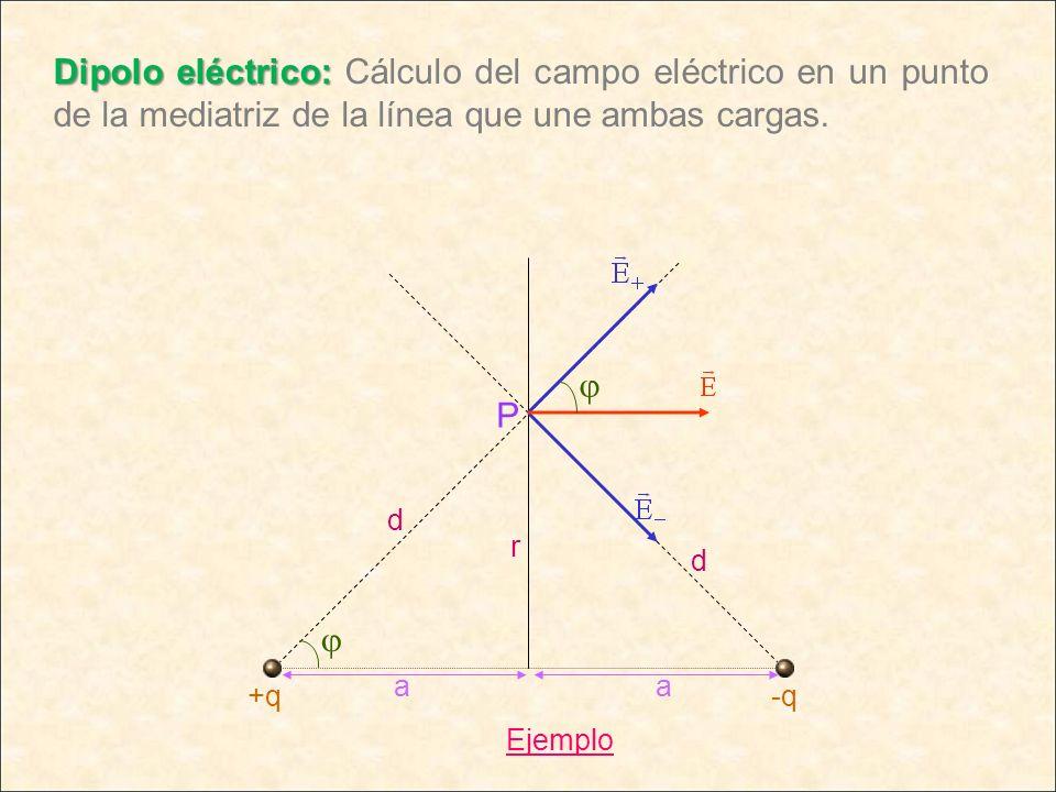 Dipolo eléctrico: Cálculo del campo eléctrico en un punto de la mediatriz de la línea que une ambas cargas.