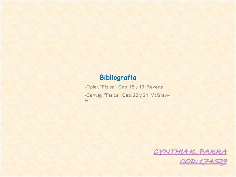 CYNTHIA K. PARRA COD: 174529 Bibliografía