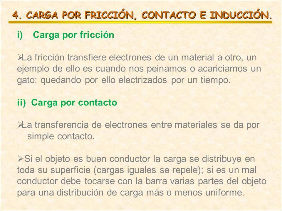 4. CARGA POR FRICCIÓN, CONTACTO E INDUCCIÓN.