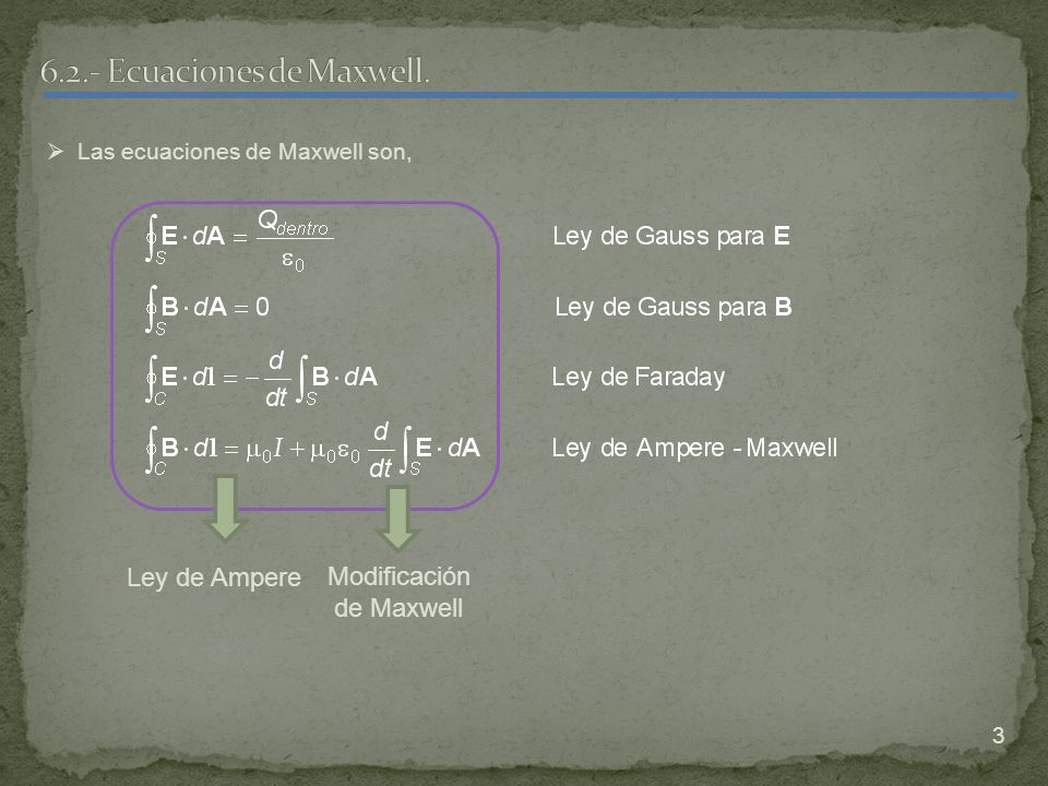 6.2.- Ecuaciones de Maxwell.