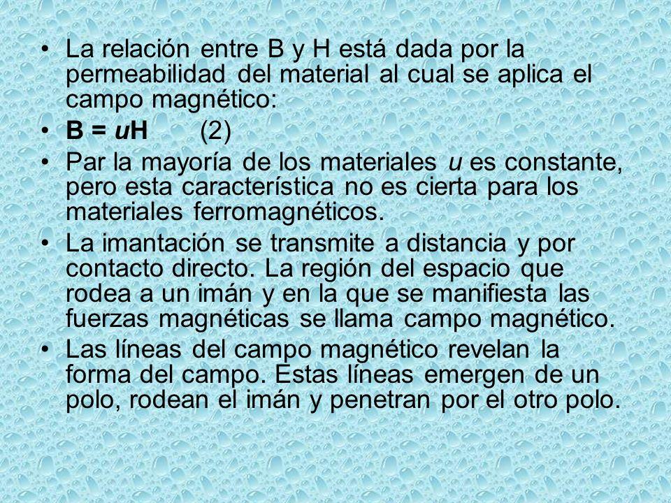 La relación entre B y H está dada por la permeabilidad del material al cual se aplica el campo magnético: