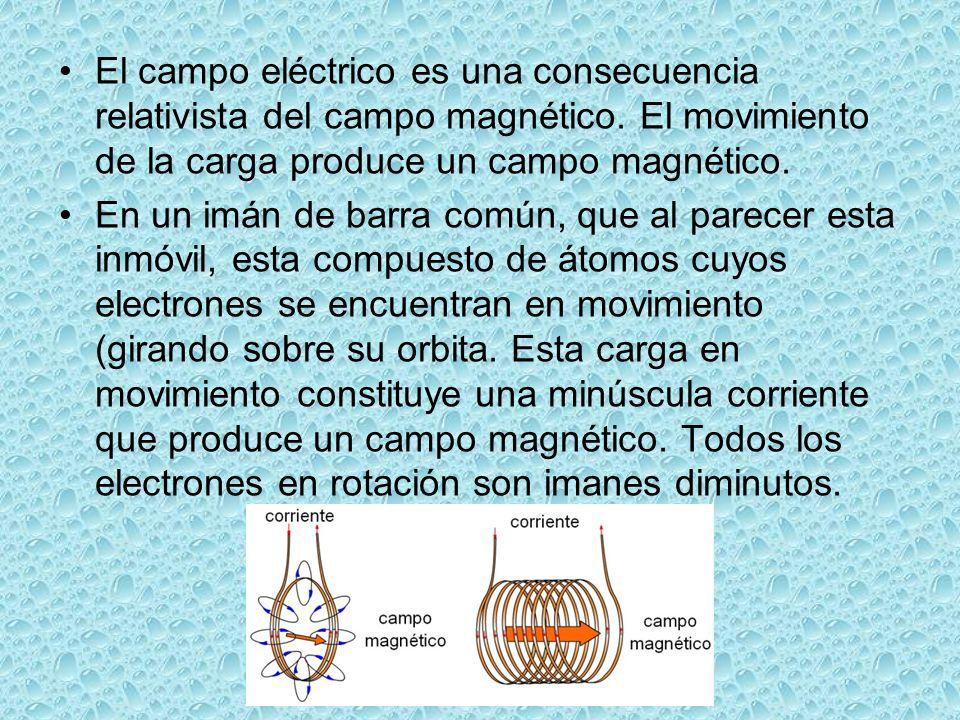 El campo eléctrico es una consecuencia relativista del campo magnético
