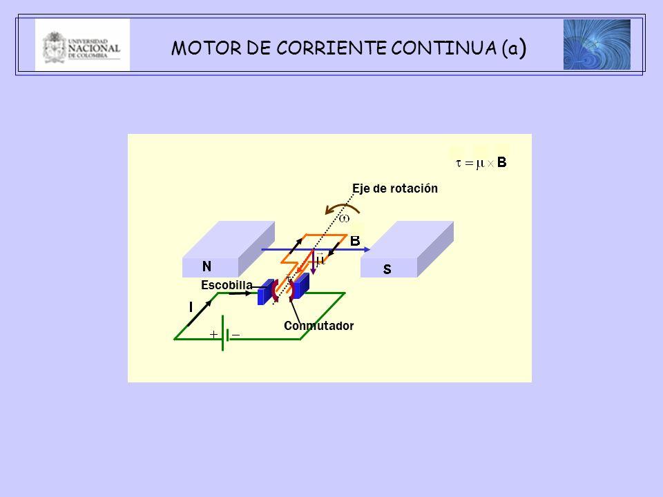 MOTOR DE CORRIENTE CONTINUA (a)