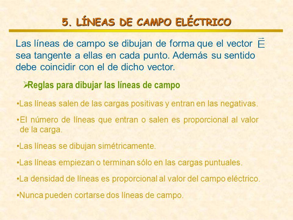 5. LÍNEAS DE CAMPO ELÉCTRICO