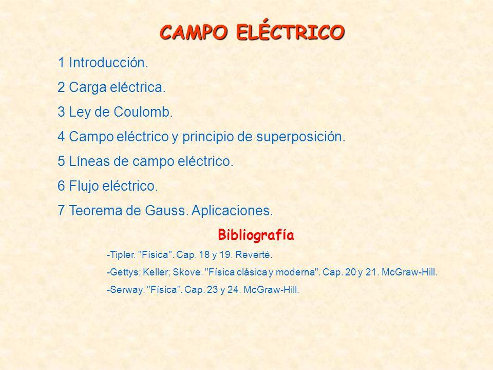 CAMPO ELÉCTRICO 1 Introducción. 2 Carga eléctrica. 3 Ley de Coulomb.