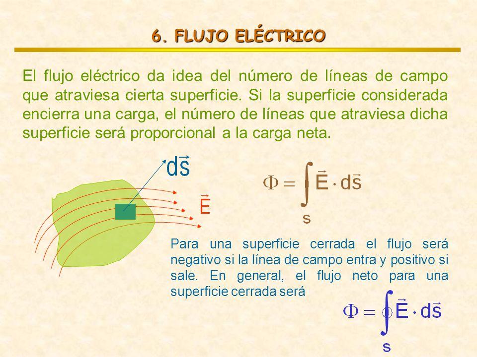 6. FLUJO ELÉCTRICO