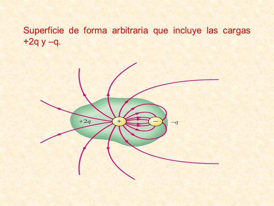 Superficie de forma arbitraria que incluye las cargas +2q y –q.
