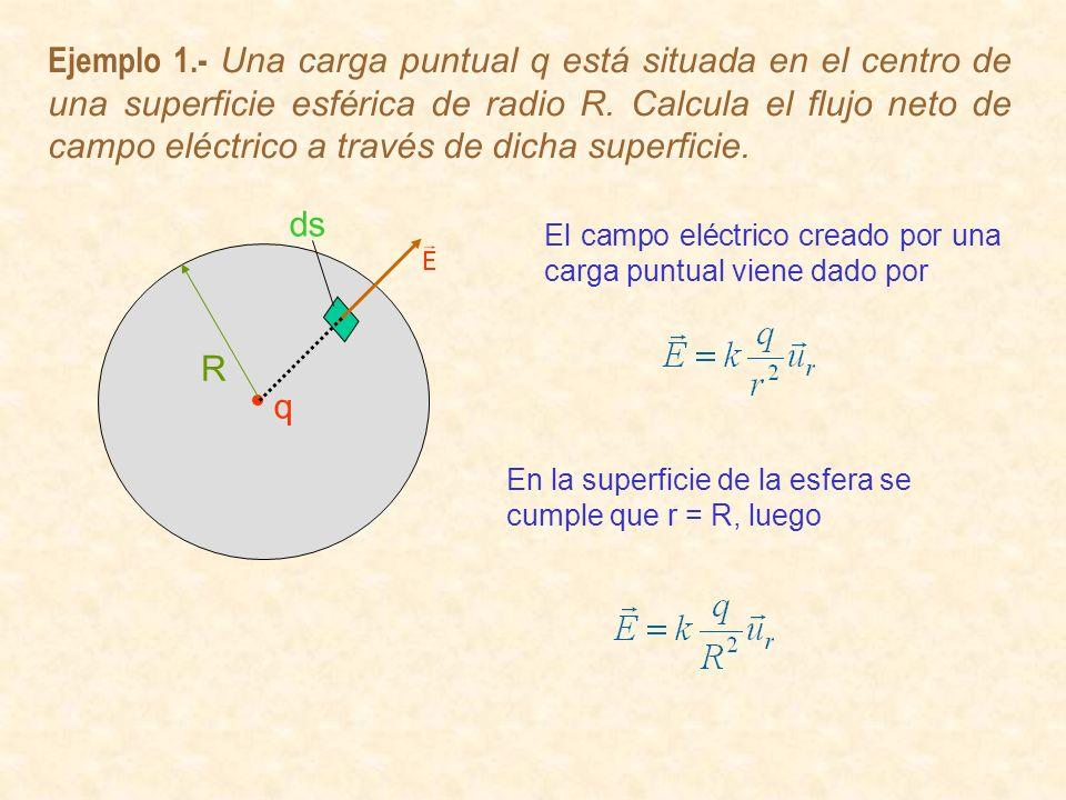 Ejemplo 1.- Una carga puntual q está situada en el centro de una superficie esférica de radio R. Calcula el flujo neto de campo eléctrico a través de dicha superficie.