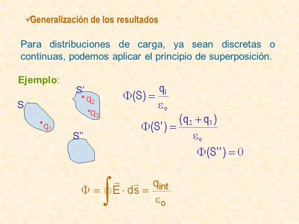 Generalización de los resultados