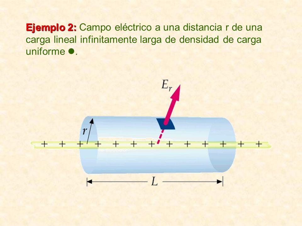 Ejemplo 2: Campo eléctrico a una distancia r de una carga lineal infinitamente larga de densidad de carga uniforme .