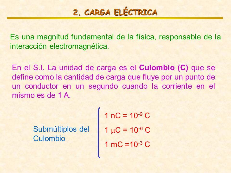 2. CARGA ELÉCTRICA Es una magnitud fundamental de la física, responsable de la interacción electromagnética.