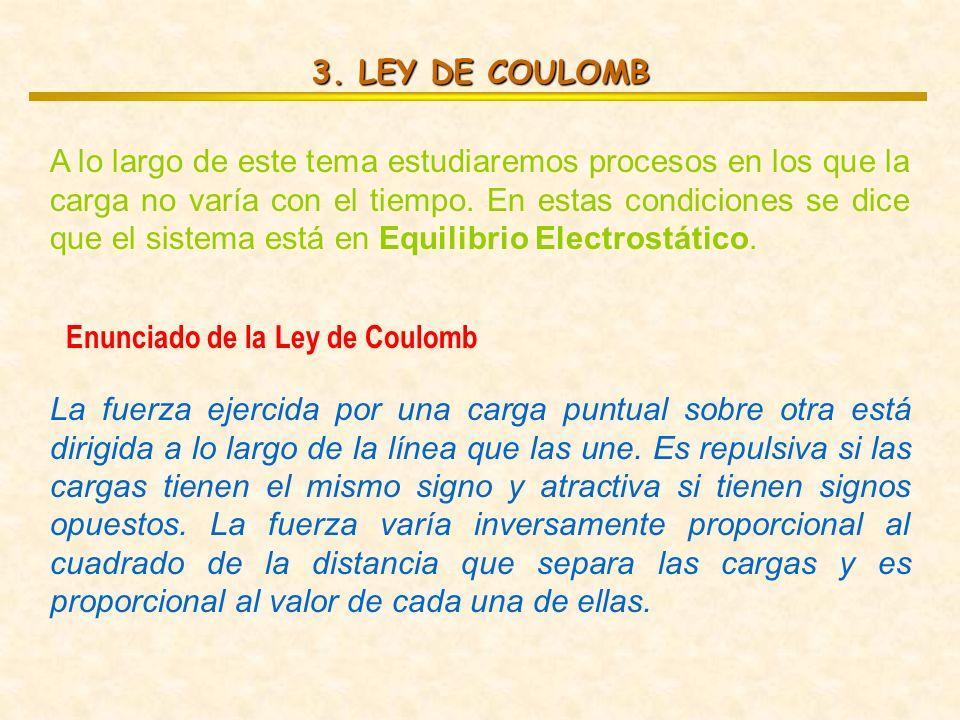 3. LEY DE COULOMB
