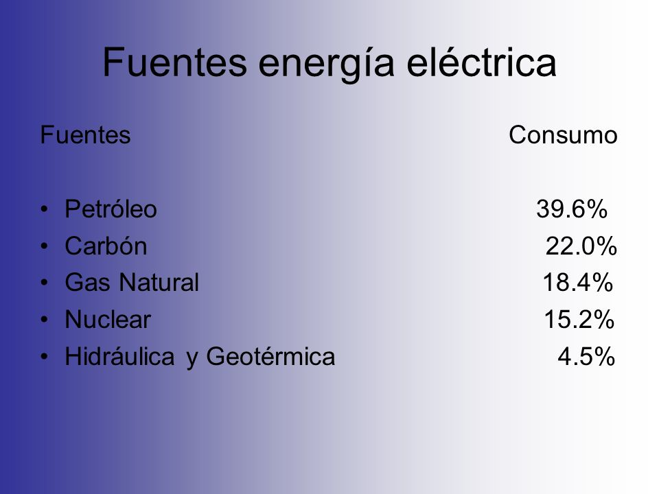 Fuentes energía eléctrica