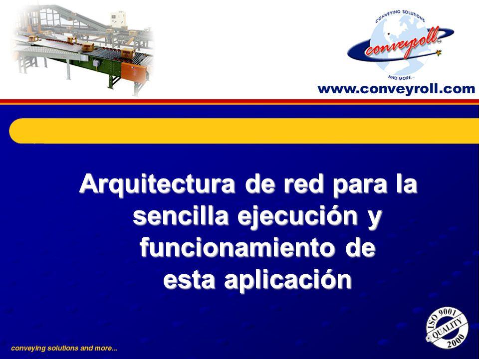Arquitectura de red para la sencilla ejecución y funcionamiento de esta aplicación