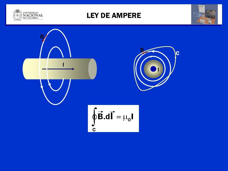 LEY DE AMPERE C l