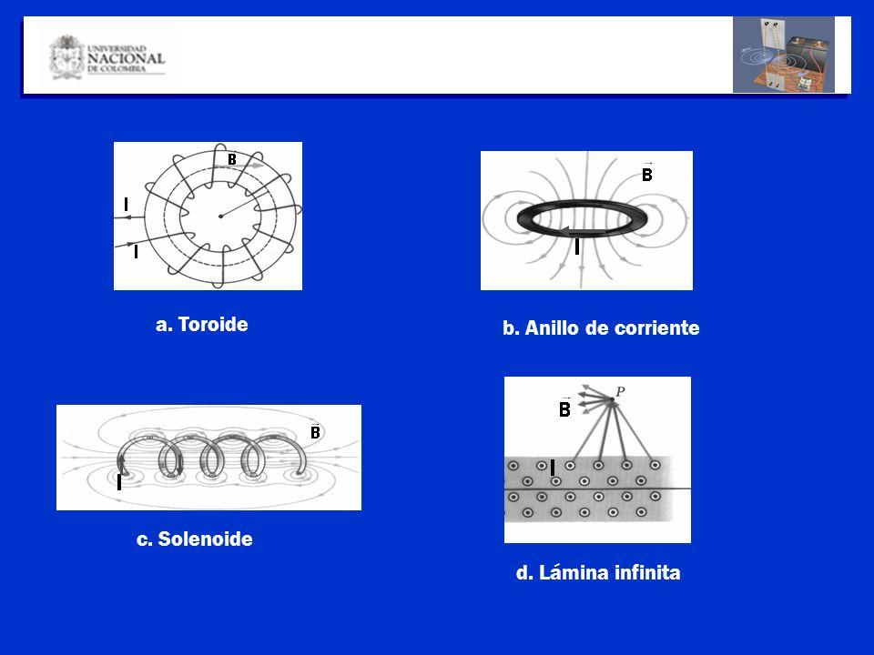 a. Toroide b. Anillo de corriente c. Solenoide d. Lámina infinita