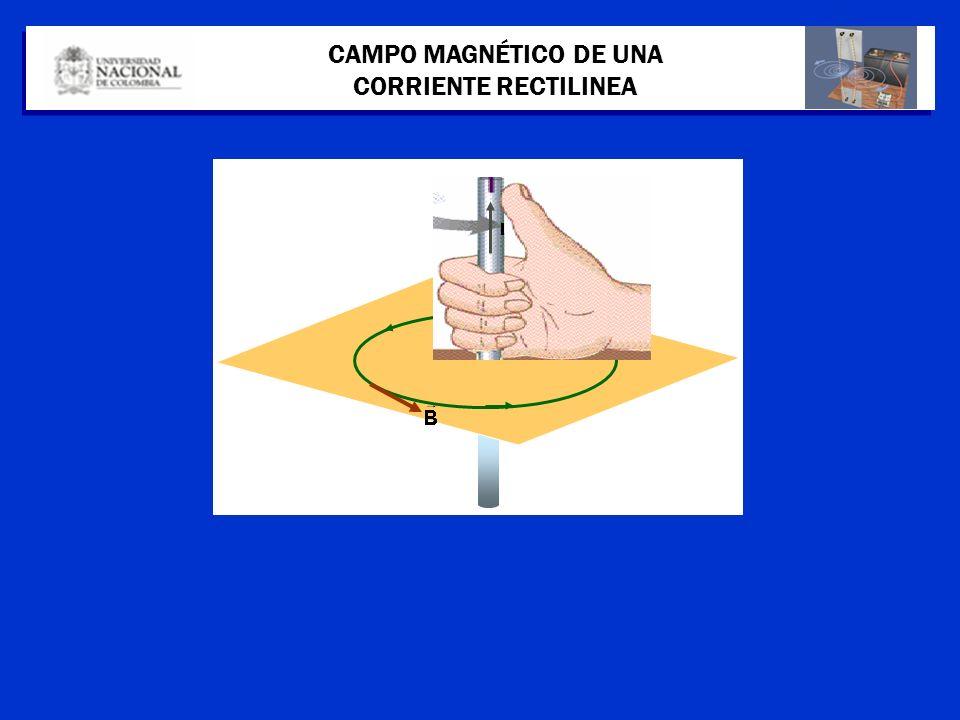 CAMPO MAGNÉTICO DE UNA CORRIENTE RECTILINEA