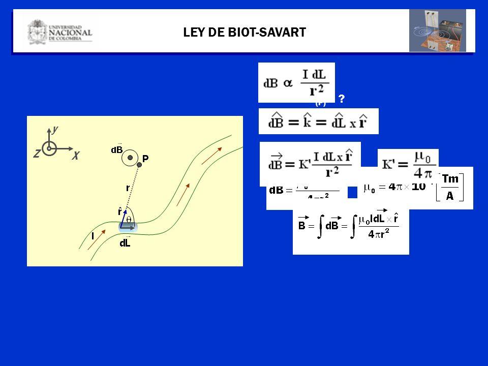 LEY DE BIOT-SAVART B(P) = X Z y
