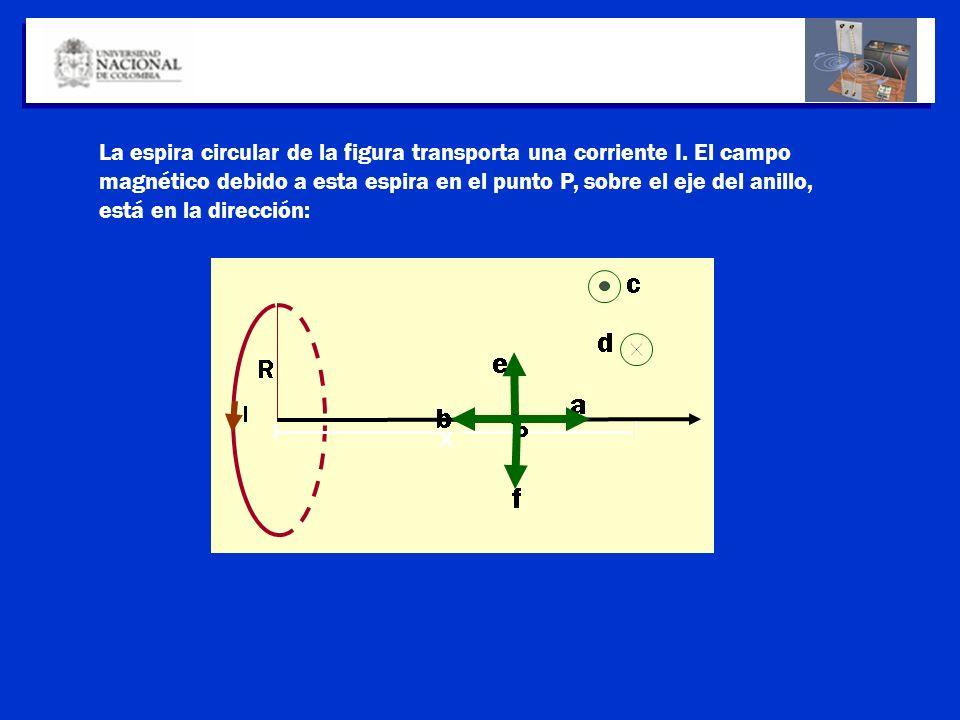 x La espira circular de la figura transporta una corriente I. El campo