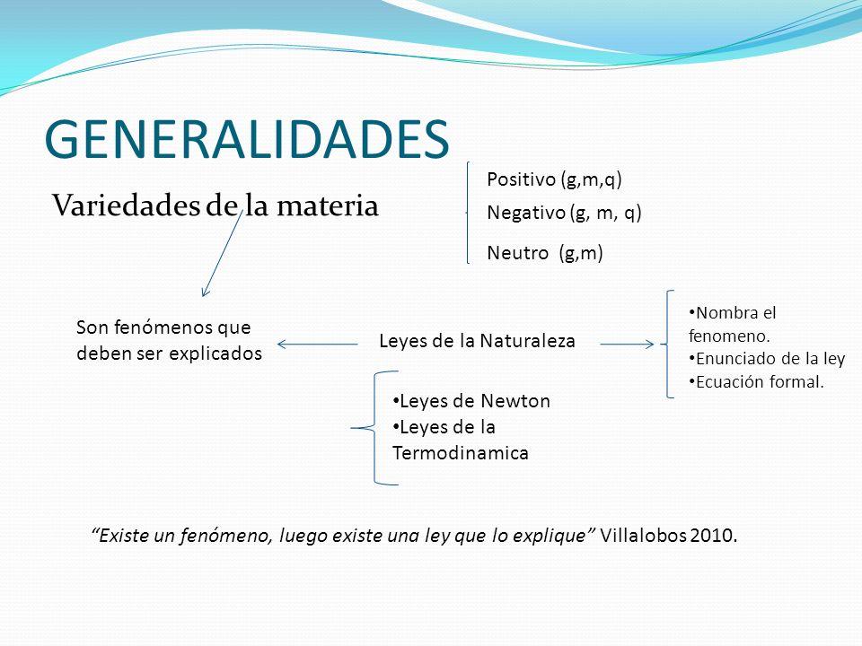 GENERALIDADES Variedades de la materia Positivo (g,m,q)