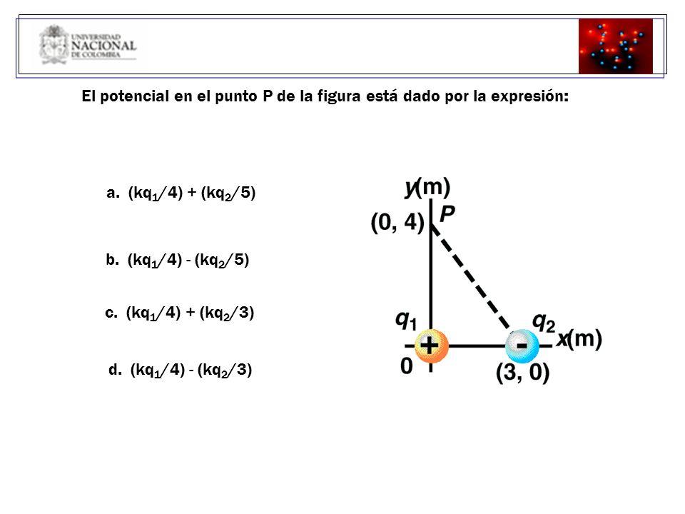 El potencial en el punto P de la figura está dado por la expresión: