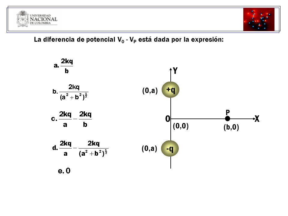 La diferencia de potencial V0 - VP está dada por la expresión: