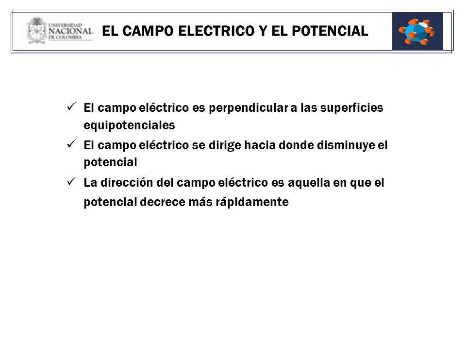 EL CAMPO ELECTRICO Y EL POTENCIAL