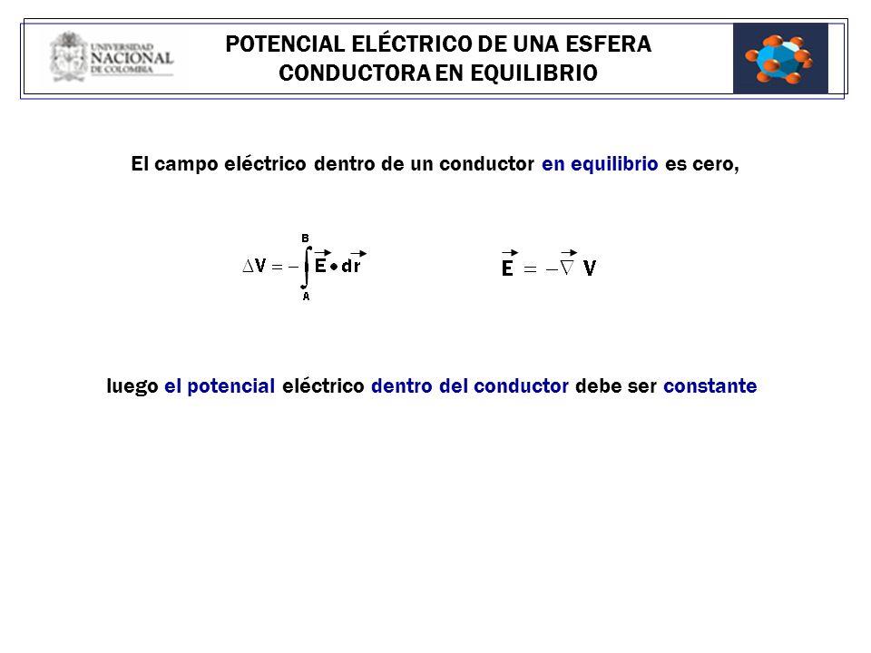 POTENCIAL ELÉCTRICO DE UNA ESFERA CONDUCTORA EN EQUILIBRIO