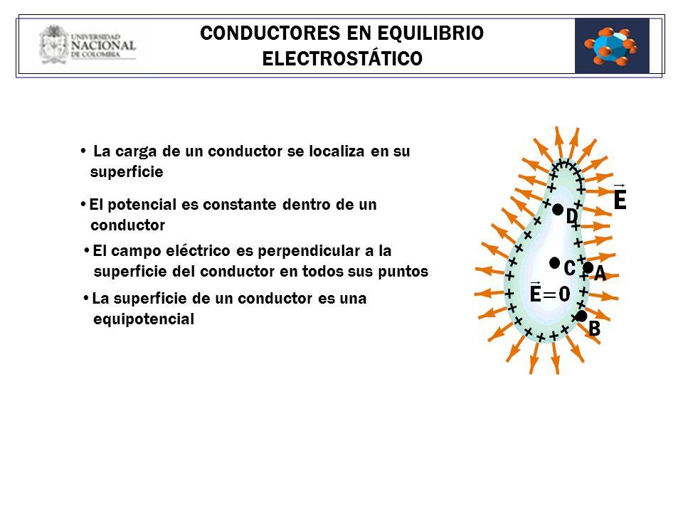 CONDUCTORES EN EQUILIBRIO