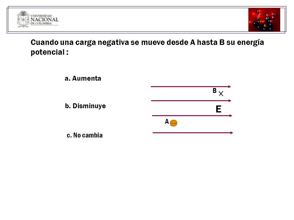 Cuando una carga negativa se mueve desde A hasta B su energía